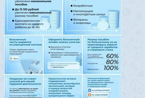 В соцсетях мэрии Новороссийска завелась «Кися»