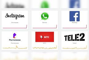 В работе Facebook, WhatsApp и Instagram произошли масштабные сбои